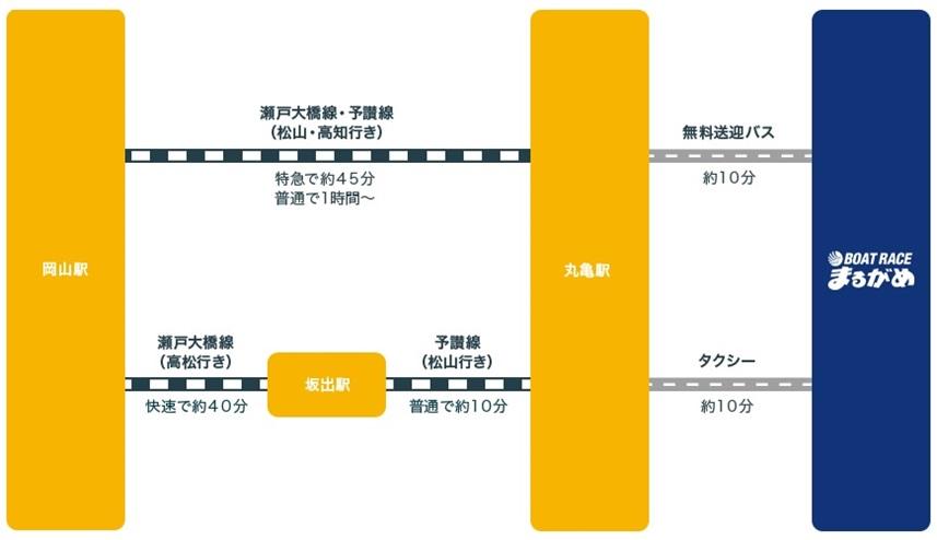 丸亀 競艇 ライブ 中継